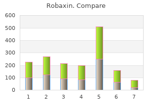 purchase robaxin online from canada