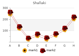 purchase cheap shallaki on-line