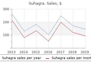 purchase cheap suhagra on-line