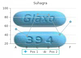 generic suhagra 100mg without a prescription