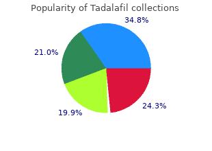 order cheapest tadalafil