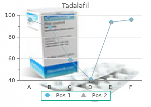 cheap tadalafil 2.5 mg without a prescription