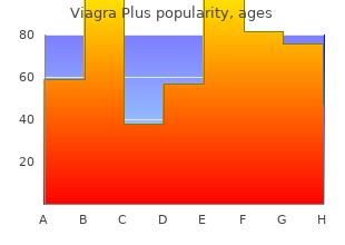 order viagra plus 400mg online