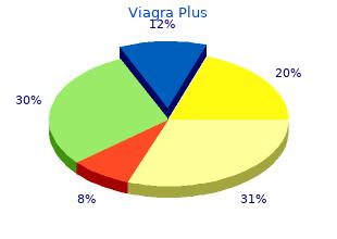 order 400mg viagra plus with visa
