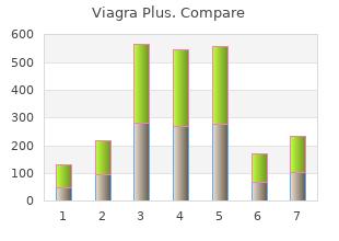 trusted viagra plus 400 mg
