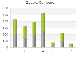 discount zyvox 600 mg mastercard
