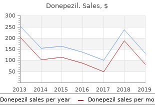 discount donepezil 5 mg overnight delivery
