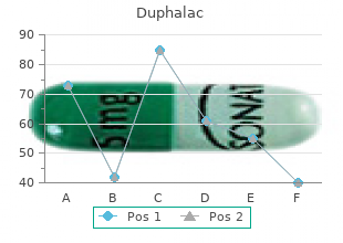 order discount duphalac on-line