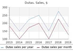 purchase dutas