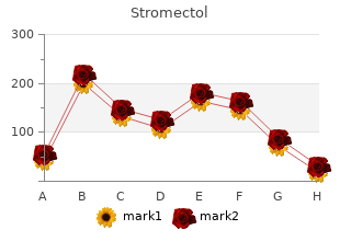 order 3 mg stromectol with mastercard