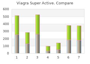 100mg viagra super active sale