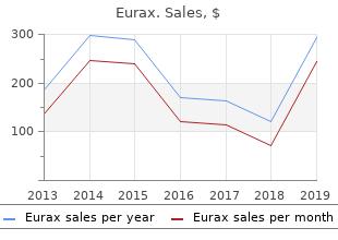 order cheapest eurax