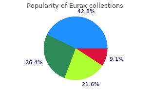 order eurax 20gm without a prescription