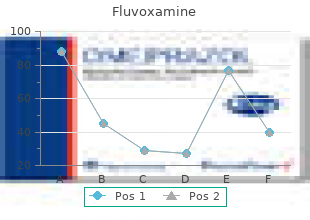 cheap 50mg fluvoxamine free shipping