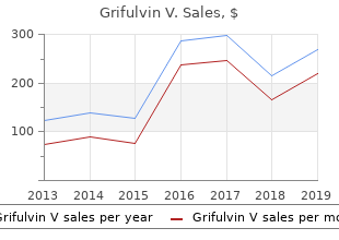 generic grifulvin v 250 mg with amex