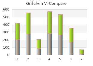 purchase grifulvin v 250mg fast delivery