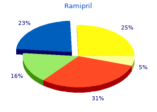 order ramipril 10mg without prescription