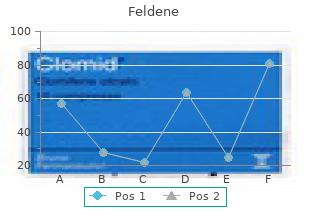 buy generic feldene 20mg line