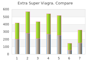 cheap 200 mg extra super viagra with amex