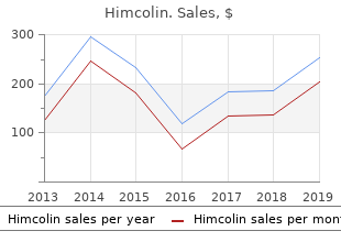 purchase 30 gm himcolin overnight delivery