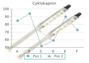 discount cyklokapron 500mg with visa