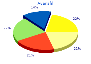 buy cheapest avanafil and avanafil