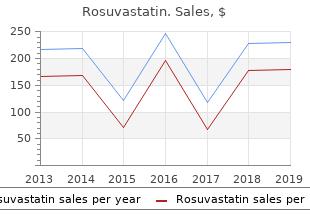 buy rosuvastatin 20mg low price