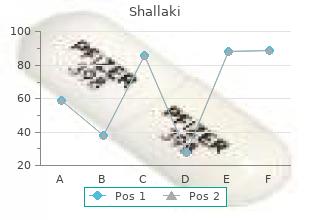 cheap 60 caps shallaki with visa