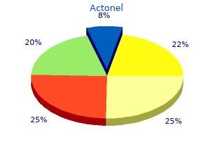order actonel discount