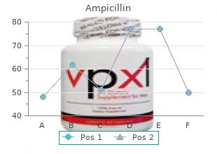 cheap ampicillin 250 mg on line