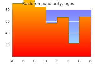 buy baclofen online