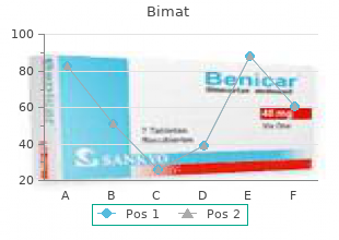 discount bimat 3 ml without a prescription