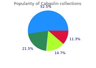 0.5 mg cabgolin mastercard