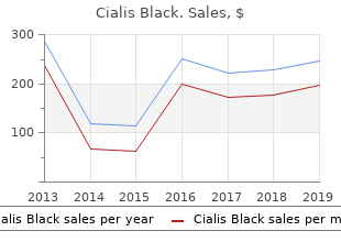 buy generic cialis black 800 mg online