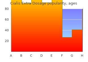 buy cheap cialis extra dosage 200 mg