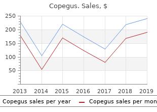 best buy for copegus