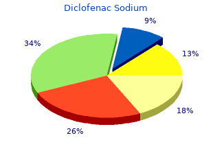 buy cheapest diclofenac