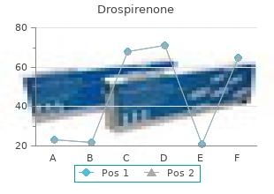 buy genuine drospirenone on line