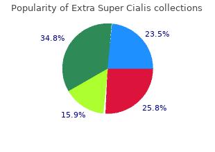 proven extra super cialis 100 mg