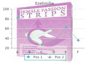 purchase 10 mg ezetimibe mastercard