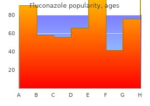 order generic fluconazole line