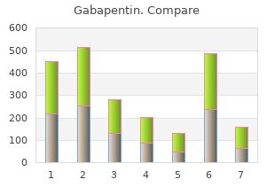 generic gabapentin 100 mg amex