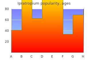 ipratropium 20 mcg line