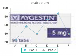 discount ipratropium 20 mcg amex