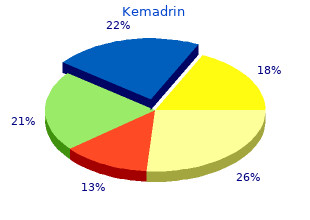 proven 5 mg kemadrin