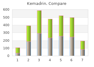 order 5 mg kemadrin otc