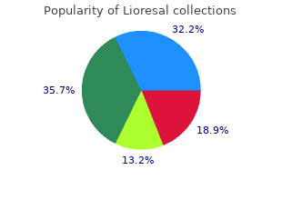 purchase lioresal line