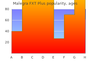 generic malegra fxt plus 160 mg overnight delivery